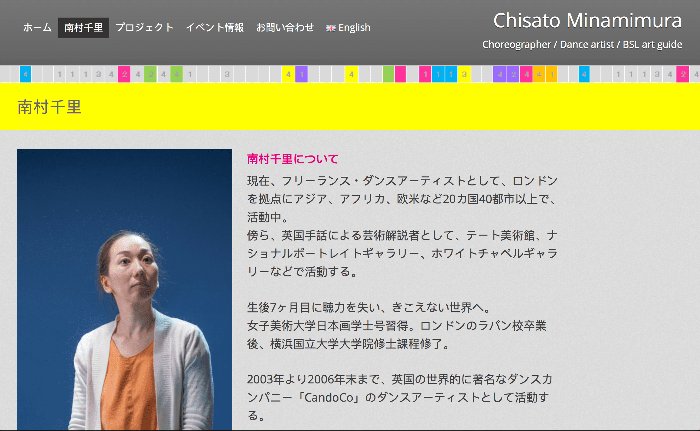 About Chisato in Japanese